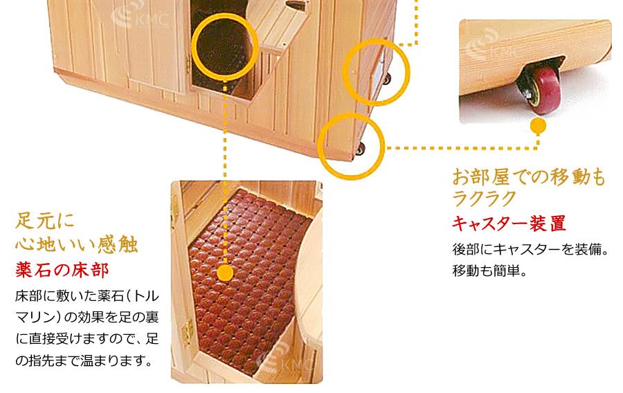 薬石の床部・キャスター装置