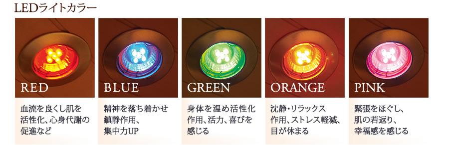 LEDライトカラー説明