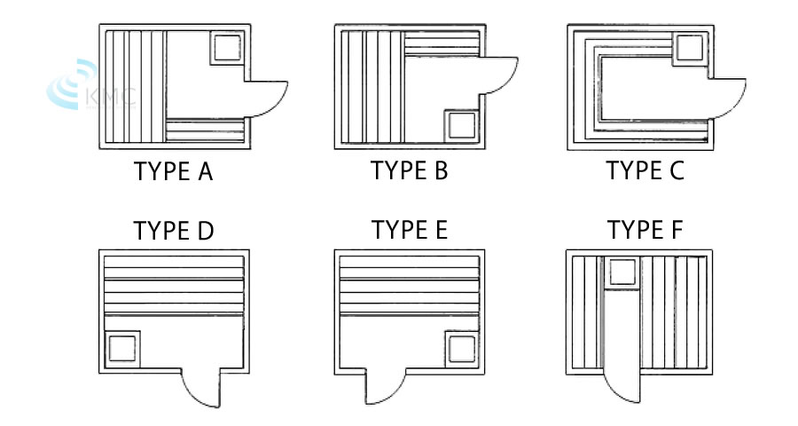 図面:TYPE A/B/C/D/E/F